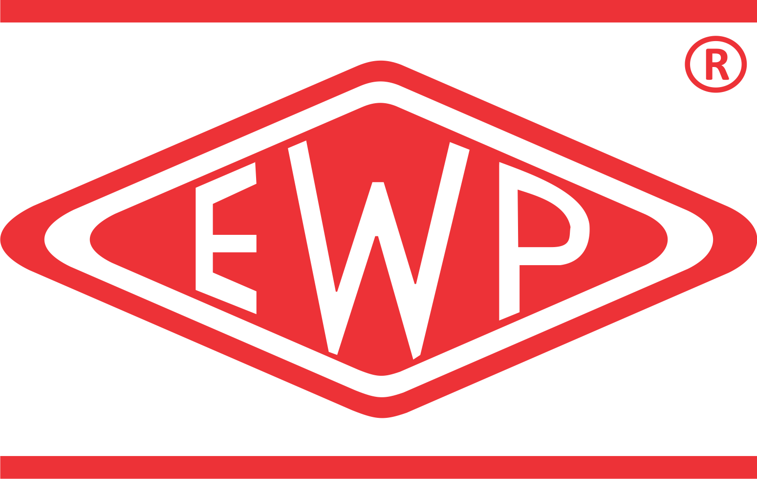 EWP - Elektroniczne Wagi Przemysłowe