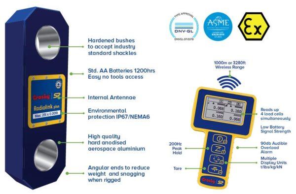 Radiowy dynamometr Radiolink RLP opis
